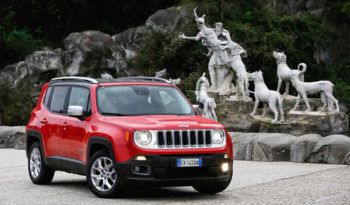 JEEP Renegade Limited 4×4 full